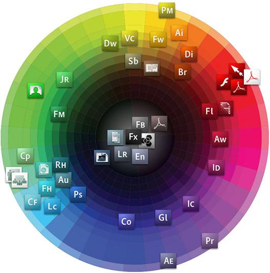 Ícones da Adobe CS3