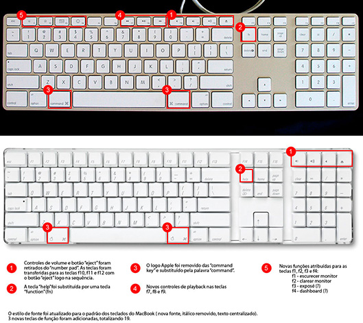 Comparativo do novo teclado dos iMacs