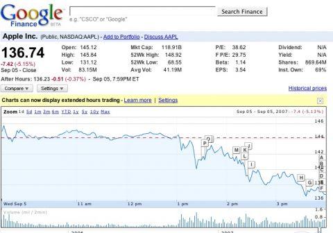 apple-stock.jpg