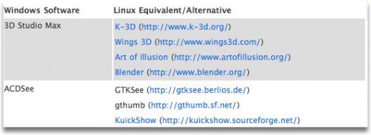 28-windowstolinux1.jpg