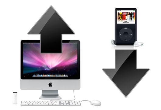 Produção de Mac