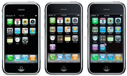 Evolução na interface do iPhone