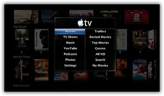 Software do Apple TV