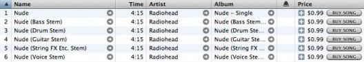 Ítens do Radiohead Nude Remix