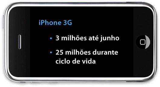 iPhone Orders