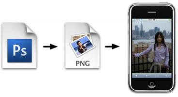 iGet Mobile