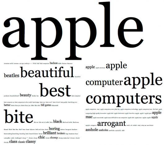 Brand Tags - Apple