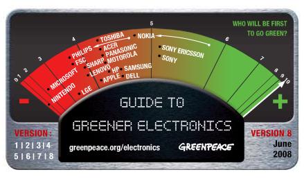 Guia de Eletrônicos Verdes - Greenpeace
