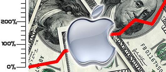 Preços da Apple