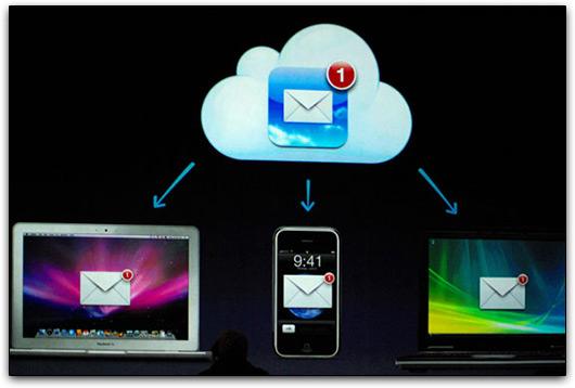 Cloud do MobileMe