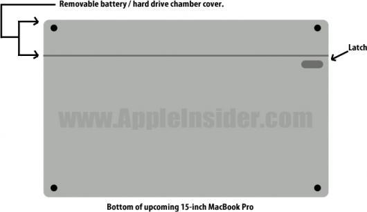 Novo case do MacBook Pro