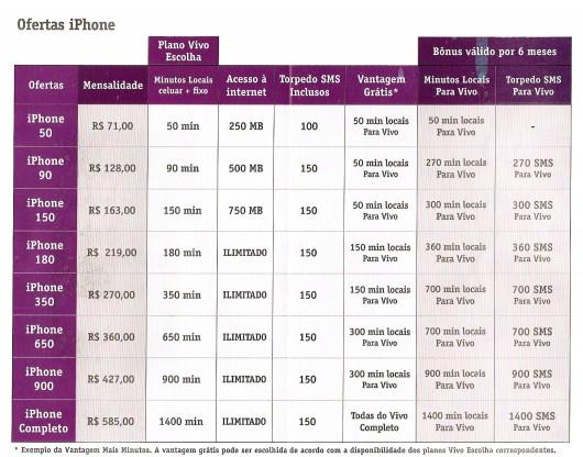 Por que só no Brasil é essa lambança de preços?!