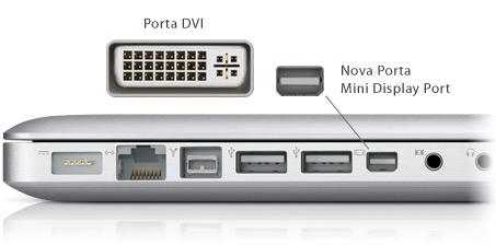 Comparativo Mini Display Port vs. DVI