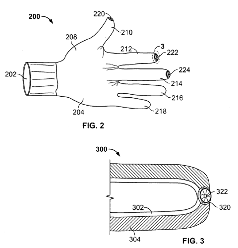 Patente de luvas adaptadas para multitouch