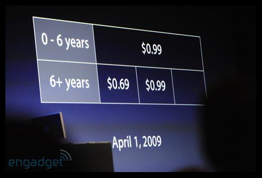Novos preços da iTunes Store