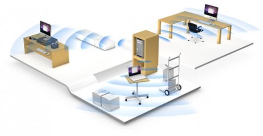 Checkout Server - Funcionamento