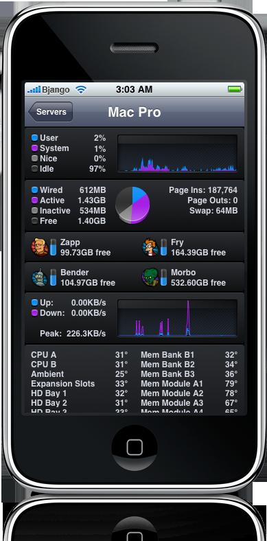 iStat para iPhone