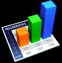 Ícone do Numbers