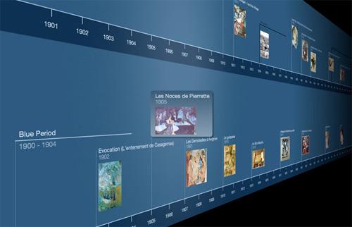 Bee Docs Timeline 3D