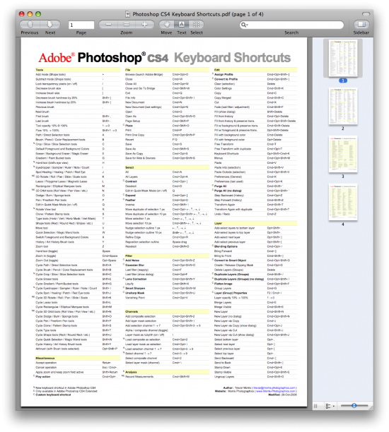 Tabela de keyboard shortcuts do Adobe PS CS4