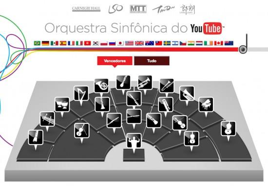 Vencedores da YouTube Symphony Orchestra