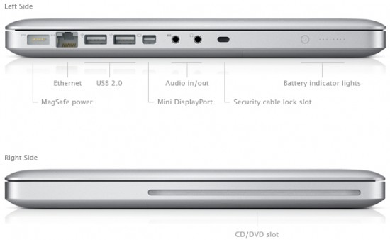 Lateral do MacBook