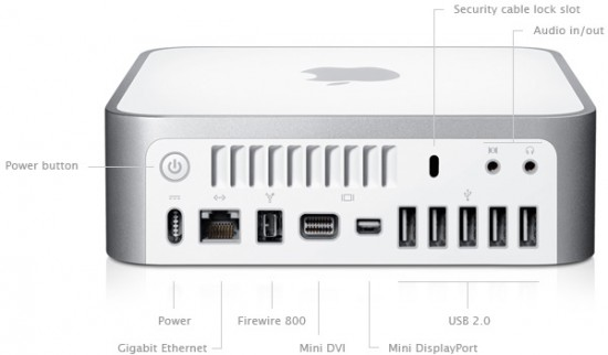 Traseira do Mac mini