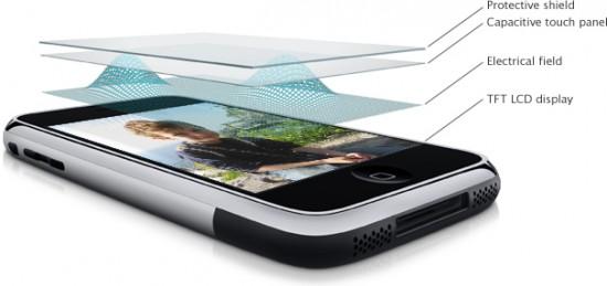 Diagrama 3D de tela do iPhone