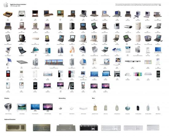 Evolução de produtos da Apple até 2009