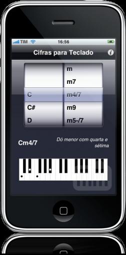 Cifras de Teclado no iPhone