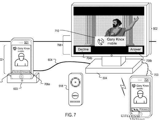 Interface Media Out da Apple para o iPhone