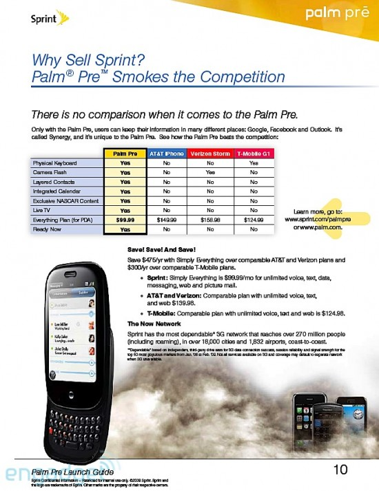 Sprint e Palm Pre