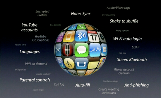 Recursos do iPhone OS 3.0