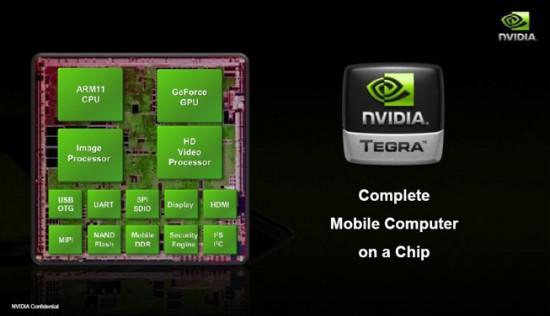 Diagrama da NVIDIA Tegra