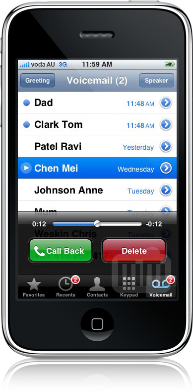 O Visual Voicemail Iphone