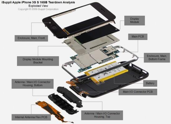 iPhone 3GS Dissecado - Imagem: iSuppli