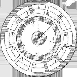 click-wheel