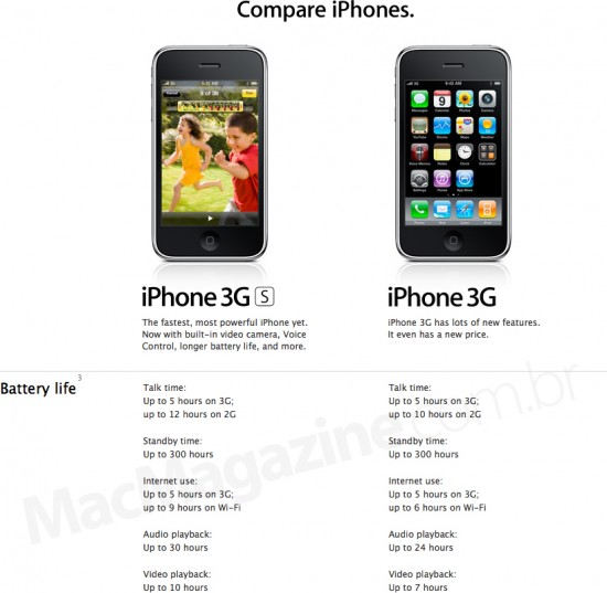 Bateria do iPhone 3GS vs. iPhone 3G