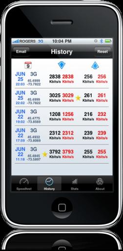 Upstream limitado do iPhone 3GS