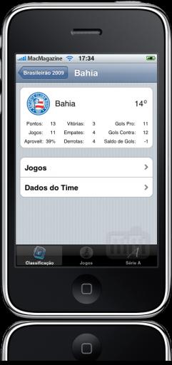 Brasileirão 2009 Série B no iPhone