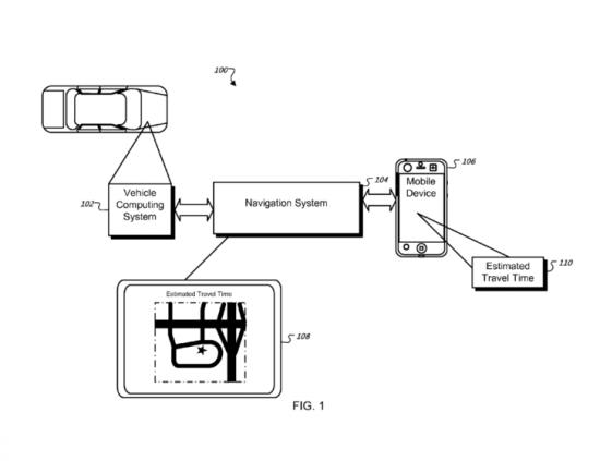 Patente da Apple, ligada a GPS