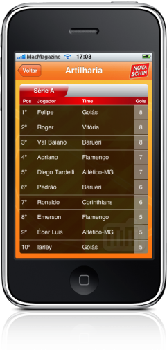 Brasileirão no iPhone