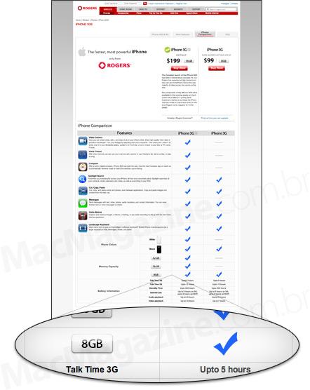 iPhone 3GS de 8GB na Rogers
