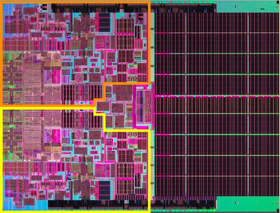 Processador Dual-Core