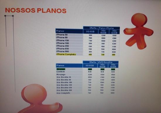 Preços e planos da Vivo para o iPhone 3GS
