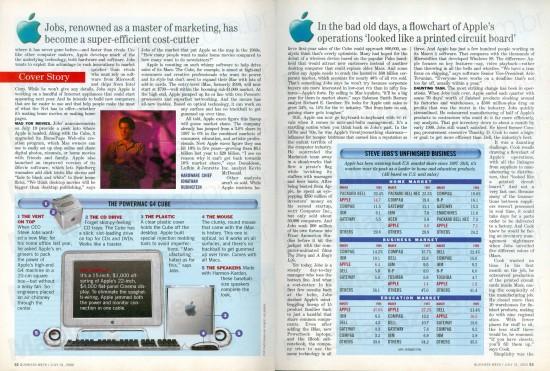 Apple numa revista BusinessWeek de 2000
