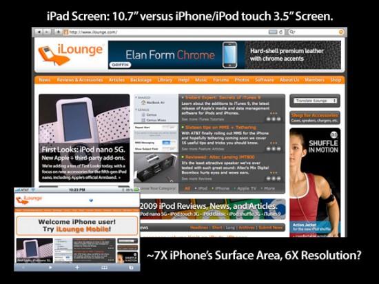 iPad, via iLounge