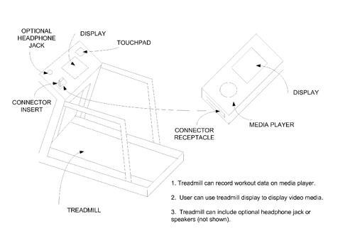 Patente da Apple iPod Esteira