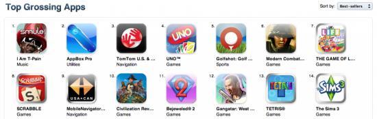 iTunes 9 App Store Top Grossing