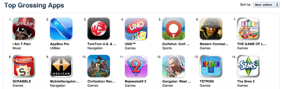 Novo ranking da iPhone App Store destaca aplicativos mais